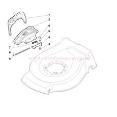 Side Discharge spare parts