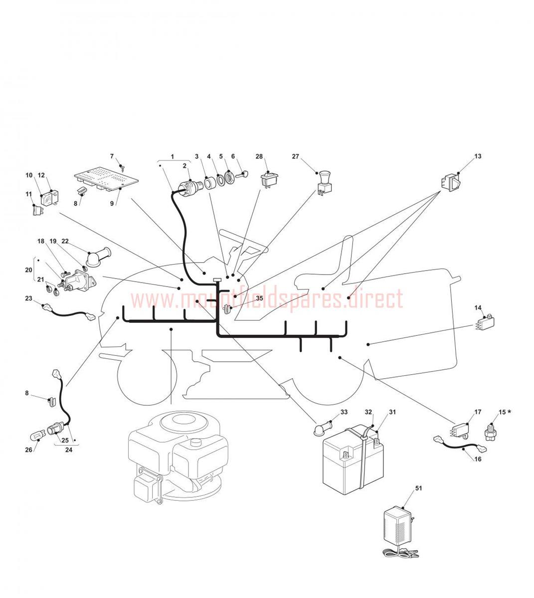 Electrical System Assembly Mountfield T35m 1436m 1436h 2008 Model T35 Wiring Diagram